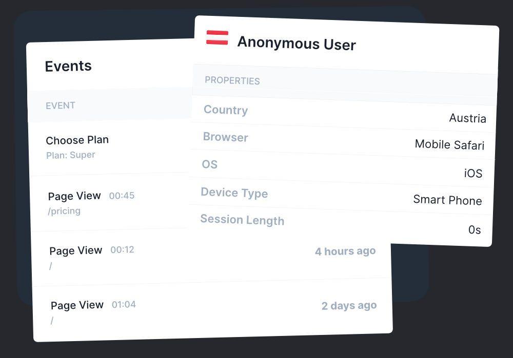 splitbee user path analytics